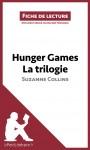 Hunger Games La trilogie de Suzanne Collins (Fiche de lecture) - text